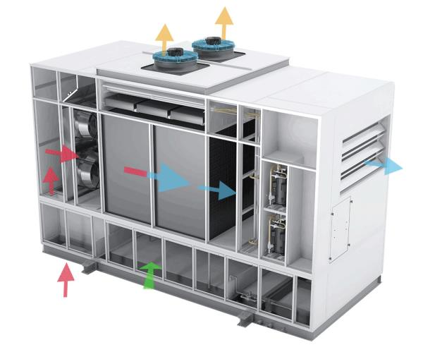 Munters claims its Oasis indirect evaporative cooling solutions can save up to 75 per cent in energy consumption compared to standard AC systems.
