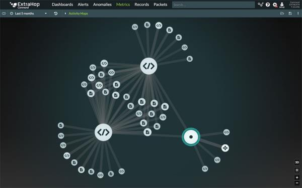 When asked exactly what should be monitored on the network, many specialist vendors say the answer is simple: everything. For example, ExtraHop claims its platform uses real-time analytics to auto discover and classify every asset in the enterprise, map all connections and dependencies, and monitor traffic flow at up to 100Gbps.